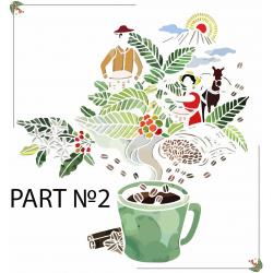 Топ 10 на държавите производители на кафе в света -  Част 2